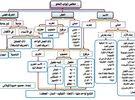 مدرس لغة عربية أردني