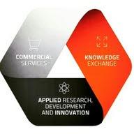 ابتكارات للخدمات العامة والتسويق