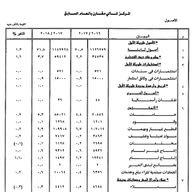 ايوب محمد