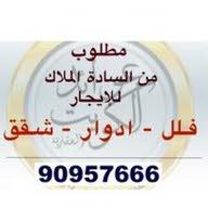 شركة عوائد الكويت العقاريه