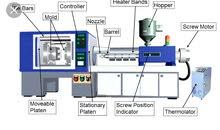 مؤسسة أيمن شيحة للصيانة الكهربائية