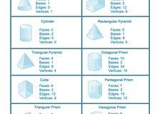 دروس خصوصية في مادتي الرياضيات والاحصاء للشهادة الثانوية