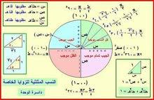 معلم رياضيات تقوية درس خصوصي math