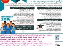 الدراسة باللغة الانجليزية في الجامعات الصينية معترف بها في فلسطين