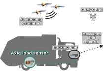 فني تركيب فقط اجهزة حساس السست المنافيخ GPS Tracker Sensor Device Installation Technician