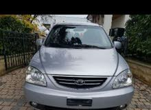 Gasoline Fuel/Power   Kia Carens 2006