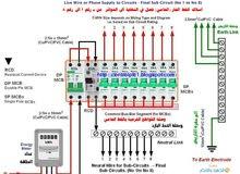 تركيبات كهرباء