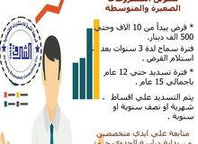 شركه الشرق للاستشارات الاقتصاديه