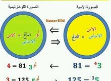 دورات في مادة الرياضيات
