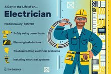 /URGENTLY REQUIRED (Electricians)/Electrical Technician