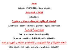 مهندس تدريس مواد جامعات الكويت و بريطانيا