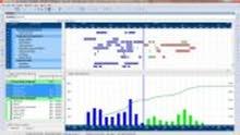 جدولة المشاريع (Scheduling) و التخطيط (Planning)
