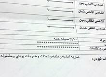 الكرك مؤته  الجامعه     0799171210