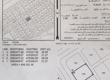 ارض للبيع بسعر منافس في العوينات 29 مطلوب 4800