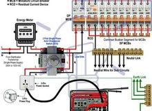 مهندس في أعمال المباني سباكة وصرف صحي وتسليكات الكهرباء والتكييف المركزيMEP