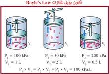 معلم كيمياء 11 و 12