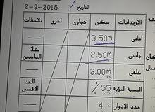 ناعور زبود قرب دار الدواء التطوير الحضري