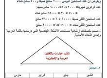 مدرس رياضيات وعلوم للمرحلة الإبتدائية والإعدادية