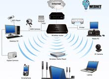 WIFI Access Point, Range Extender, Wifi Booster