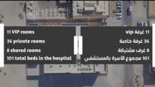 بناء مشفى سعة 100 سرير للايجار السنوي