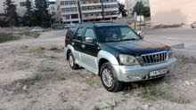 Used Other Not defined for sale in Amman