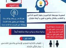 دورة قوة التحول الشخصي (أونلاين)  للمدرب / رضا العواد