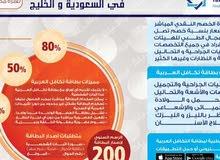 بطاقة تكافل العربيه صحيه