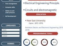 مهندس كهرباء ( أبحث عن عمل )