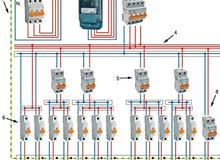 فني كهرباء منازل 0917031068