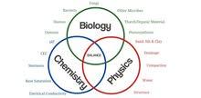 مدرس كيمياء وفيزياء ورياضيات