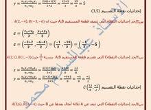 مدرس رياضيات لكافه المراحل بصره المشراق