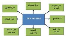 محاسب متعدد خبرة في الإدارة المالية + خبرة في المنظومات المحاسبية والاكسيل