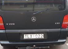 For sale 2003 Black Vito