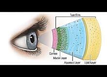 طبيب عيون سعودي خبرة في تصحيح النظر والماء الأبيض