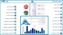 برنامج حسابات مجاني (كايرو إي أر بي - Cairo ERP ) مع الشرح فيديو