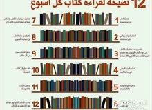 دروس تقوية للنازحين العرب لجميع مواد المرحلة الابتدائية وبأسعار مخفضة