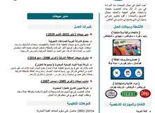 » مدير مبيعات 16 عام خبره بالمنطقة الشرقية