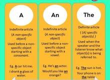 دروس تاسيسة ومتابعة في اللغة الانجليزية