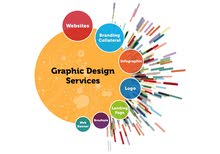 More than 15 years experienced in digital marketing (التسويق الرقمي) and photography (التصوير)