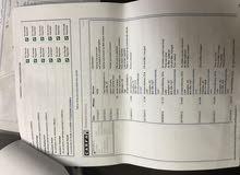 فورد سكيب 2012 فحص كامل