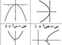 خصوصي رياضيات الصف التاسع