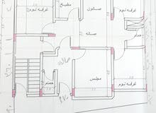 منزل للبيع في صنعاء منطقه ارتل