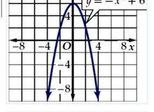 مدرس رياضيات جميع المراحل