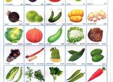 Vegetable market. Toyota
