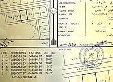 ارض للبيع 600م في منطقة النهضة