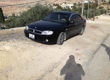 سبكترا 2002