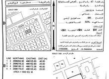 ارض صناعية للبيع في صحار
