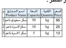 مواد غذائية بسعر الجملة