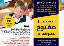 التسجيل متاح للسعوديين وغير السعوديين .