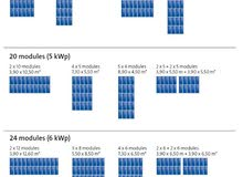 منظومة طاقة شمسية لتوليد كهرباء للمنازل او شركات او محال تجارية